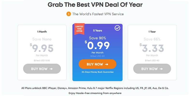 Prix de Ivacy VPN